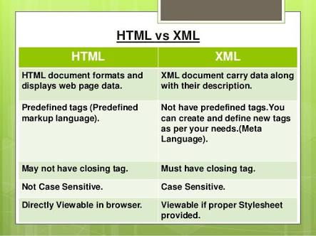 difference between html and xml \u2013 smart learners XML vs XHTML post navigation